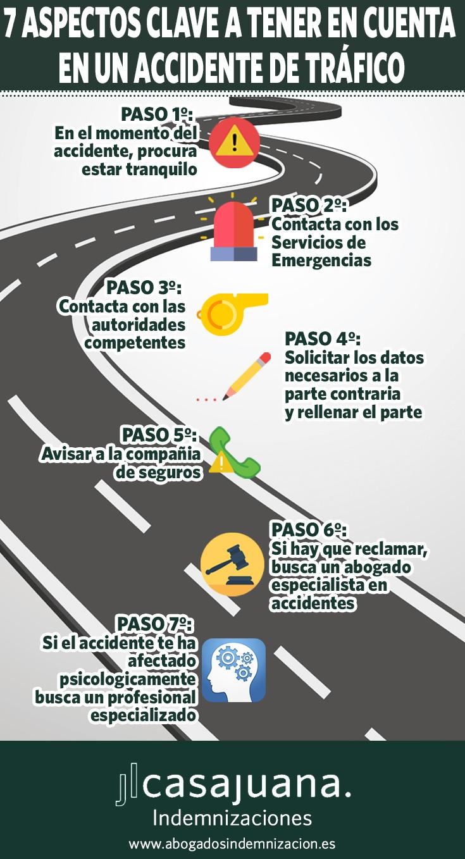 Infografia 7 aspectos clave a tener en cuenta en un accidente de tráfico