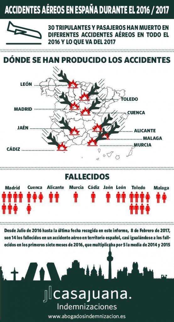 Accidentes aéreos en España durante el 2016 y 2017 - Infografía