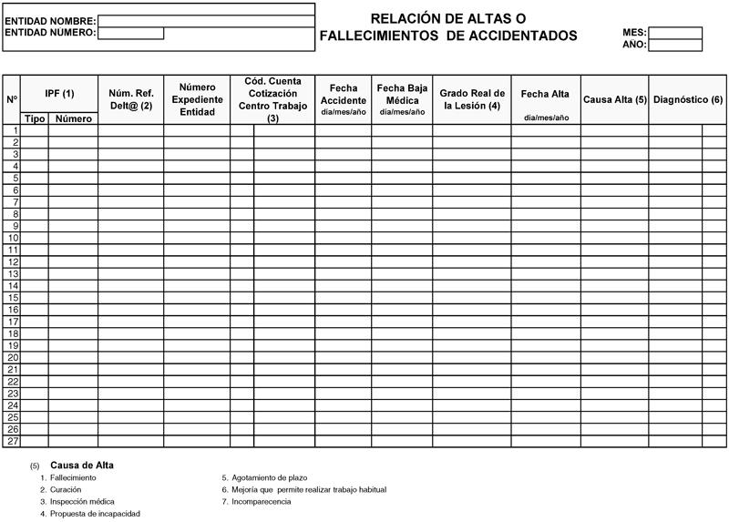 Notificación de los accidentes de trabajo